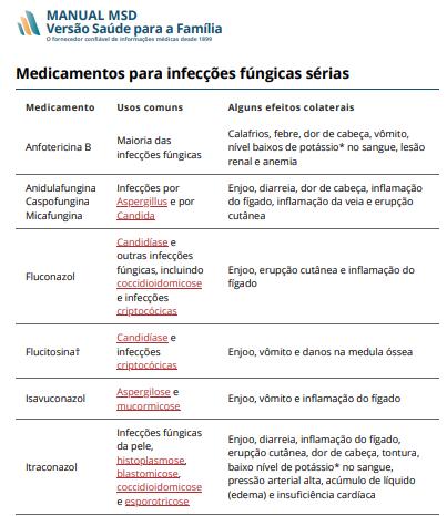 fungos medicamentos para infecções fungicas sérias